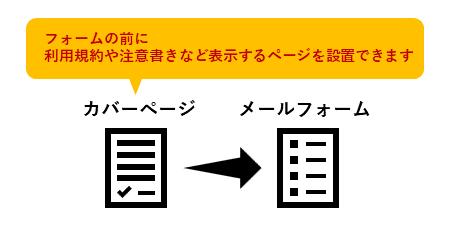 フォームの前に利用規約や注意書きなど表示するページを設置できます。